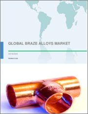 Braze Alloys Market by Application and Geography - Global Forecast and Analysis 2019-2023