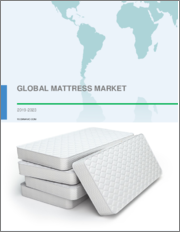 Mattress Market by Product, Distribution Channel, and Geography - Forecast and Analysis 2019-2023