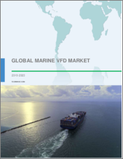 Marine VFD Market by Type and Geography - Forecast and Analysis 2019-2023