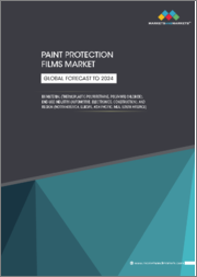 Paint Protection Films Market by Material (Thermoplastic Polyurethane, Polyvinyl Chloride), End-Use Industry (Automotive, Electronics, Construction), and Region (North America, Europe, Asia Pacific, MEA, South America) - Global Forecast to 2024