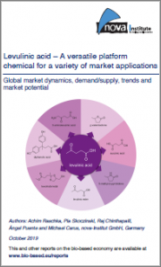 Levulinic Acid - A Versatile Platform Chemical for a Variety of Market Applications: Global Market Dynamics, Demand/Supply, Trends and Market Potential