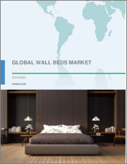 Wall Beds Market by Distribution Channel and Geography - Global Forecast &; Analysis 2019-2023