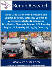 China Used Car Market & Volume by Types (Sedan, SUV, Micro Van, Trailer, Motorcycle, Others) Vehicle age, Distribution Channels, Region, Pricing, Company