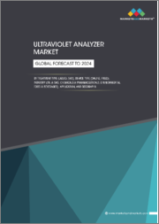 Ultraviolet Analyzer Market by Treatment Type (Liquid, Gas), Device Type (Online, Field), Industry (Oil & Gas, Chemicals & Pharmaceuticals, Environmental, Food & Beverages), Application, and Geography - Global Forecast to 2024