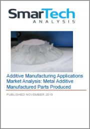 Additive Manufacturing Applications Market Analysis: Metal Additive Manufactured Parts Produced