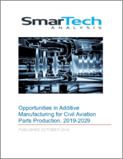Opportunities in Additive Manufacturing for Civil Aviation Parts Production, 2019-2029