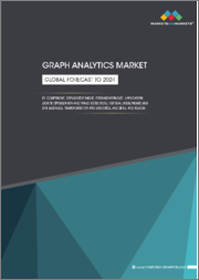 Graph Analytics Market by Component, Deployment Mode, Organization Size, Application (Route Optimization and Fraud Detection), Vertical (Healthcare and Life Sciences, Transportation and Logistics, and BFSI), and Region - Global Forecast to 2024