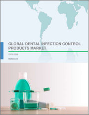 Dental Infection Control Products Market by Products and Geography - Forecast and Analysis 2020-2024