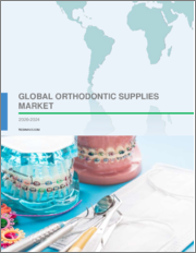 Orthodontic Supplies Market by Type and Geography - Forecast and Analysis 2020-2024