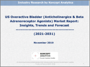 US Overactive Bladder (Anticholinergics & Beta Adrenoreceptor Agonists) Market Report: Insights, Trends and Forecast (2021-2031)
