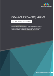 Expanded PTFE (ePTFE) Market by Form (Sheets, Tapes, Membranes, Fibers), Application (Gaskets, Filtration & Sepration, Dielectric Constant), End-Use Industry (Oil & Gas, Chemical, Medical, and Transportation), and Region - Global Forecast to 2024