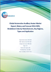 Global Automotive Auxiliary Heater Market Report, History and Forecast 2014-2025, Breakdown Data by Manufacturers, Key Regions, Types and Application