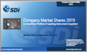 Company Market Shares 2019: Competitive Profiles of Leading Instrument Suppliers