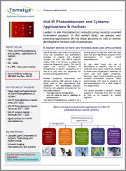 Mid-IR Photodetectors and Systems: Applications & Markets