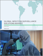 Infection Surveillance Solutions Market by Solution and Geography - Forecast and Analysis 2020-2024