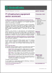 IT Infrastructure Equipment Sector Scorecard - Thematic Research