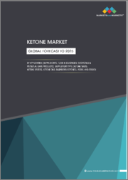 Ketones Market by Application (Supplements, Food & Beverage, Cosmetics & Personal Care), Supplement Type (Ketone Salts, Ketone Esters, Ketone Oils, Raspberry Ketones), Form and Region - Global Forecast to 2025