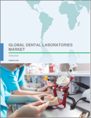 Dental Laboratories Market by Product and Geography - Forecast and Analysis 2020-2024