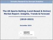 The US Sports Betting (Land-Based & Online) Market: Insights, Trends & Forecast (2019-2023)