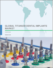 Titanium Dental Implants Market by Type and Geography - Forecast and Analysis 2020-2024