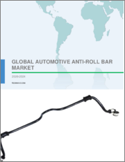 Automotive Anti-roll Bar Market by Application and Geography - Forecast and Analysis 2020-2024