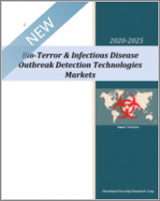 Bio-Terror & Infectious Disease Outbreak Detection Technologies Markets 2020-2025: 45 Sub-markets, AI & Machine Learning Lead a Transformative Impact