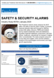 Safety & Security Alarms (US Market & Forecast)