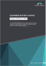 Graphene Battery Market by Type (Lithium-Ion Graphene Battery, Lithium-Sulfur Graphene Battery, Graphene Supercapacitor), End-Use Industry (Consumer Electronics, Automotive, Industrial, Power), Region - Global Forecast to 2030