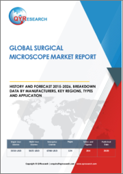 Global Surgical Microscope Market Report, History and Forecast 2015-2026, Breakdown Data by Manufacturers, Key Regions, Types and Application