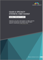 Glass & Specialty Synthetic Fiber Market by Fiber Type (Glass, Carbon, Aramid, UHMWPE, PPS), Application (Composite, Non-Composite), End-Use Industry, and Region (North America, Europe, APAC,MEA, Latin America) - Global Forecast to 2024