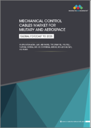 Mechanical Control Cables Market for Military and Aerospace, by Application (Aerial, Land, and Marine), Type (Push-pull, Pull-pull), Platform, Material, End-Use (Commercial, Defense, Non-Aero Military), and Region - Global Forecast to 2025