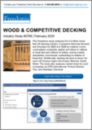 Wood & Competitive Decking (US Market & Forecast)
