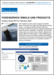 Foodservice Single-Use Products (US Market & Forecast)