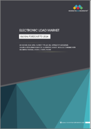Electronic Load Market by Voltage (Low, High), Current Type (AC, DC), Application (Aerospace, Defense & Government Services, Automotive, Energy, Wireless Communication and Infrastructure, and Others), Region - Global Trends and Forecast to 2024