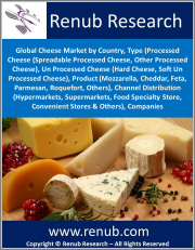 Global Cheese Market by Country, Type (Process, Un Processed), Product, Channel Distribution, Company Analysis
