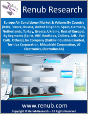 Europe Air Conditioning Market & Volume By Country, Segments, Company
