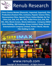 China Cinema Market, Film Production, Online Market, by Tier Cities, Ticket Price, Movie Screen, Movie Admission, Company