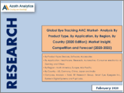 Global Eye Tracking AAC Market - Analysis By Product Type, By Application, By Region, By Country (2020 Edition): Market Insight, Competition and Forecast (2020-2025)
