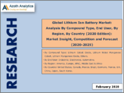 Global Lithium Ion Battery Market: Analysis By Compound Type, End User, Region, Country (2020 Edition): Market Insight, Competition and Forecast (2020-2025)-Region (Americas, Europe, APAC, MEA), Country