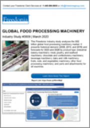 Global Food Processing Machinery
