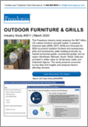 Outdoor Furniture & Grills (US Market & Forecast)