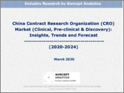 China Contract Research Organization (CRO) Market (Clinical, Pre-clinical & Discovery): Insights, Trends and Forecast (2020-2024)