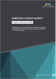Embedded System Market by Hardware (MPU, MCU, Application-specific Integrated Circuits, DSP, FPGA, and Memories), Software (Middleware, Operating Systems), System Size, Functionality, Application, Region - Global Forecast to 2025