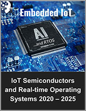 IoT Semiconductors and Real-time Operating Systems: AI Chipsets in IoT and RTOS by Hardware, Components, Processor Type, OS and Industry Vertical 2020 - 2025
