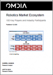 Robotics Market Ecosystem: 100 Key Players and Industry Participants