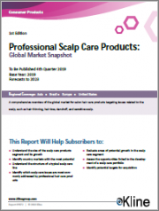 Professional Scalp Care Products: Global Market Snapshot
