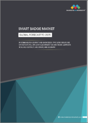 Smart Badge Market by Communication (Contact and ContactLess), Type (With Displays and Without Displays), Application (Government & Healthcare, Corporate, and Retail & Hospitality) and Region (NA, EU, APAC, ROW) - Global Forecast to 2025