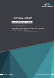 Hi-Fi System Market by System (Product, Device), Connectivity Technology (Wired, Wireless (Bluetooth, Wi-Fi, Airplay, Others)), Application (Residential, Automotive, Commercial, Others), and Geography - Global Forecast to 2025