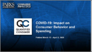 COVID-19: Impact on Consumer Behavior and Spending