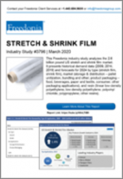 Stretch and Shrink Film (US Market & Forecast)